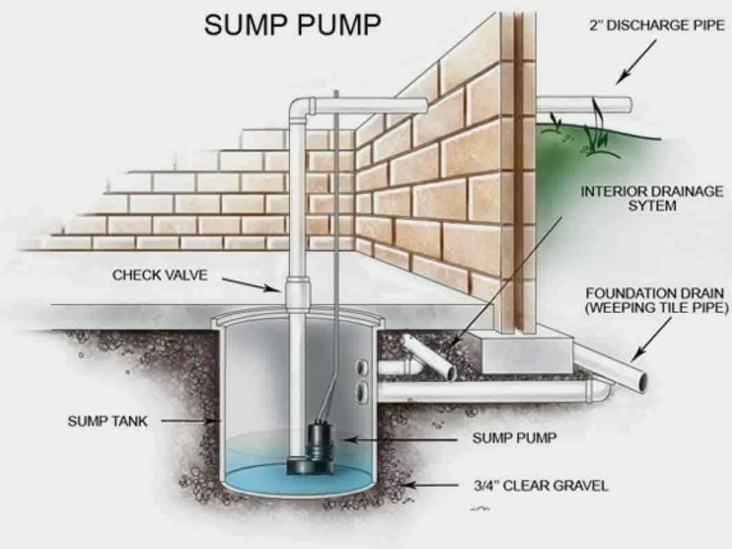 Miller Heat Pump Wiring Diagram from millers-va.com